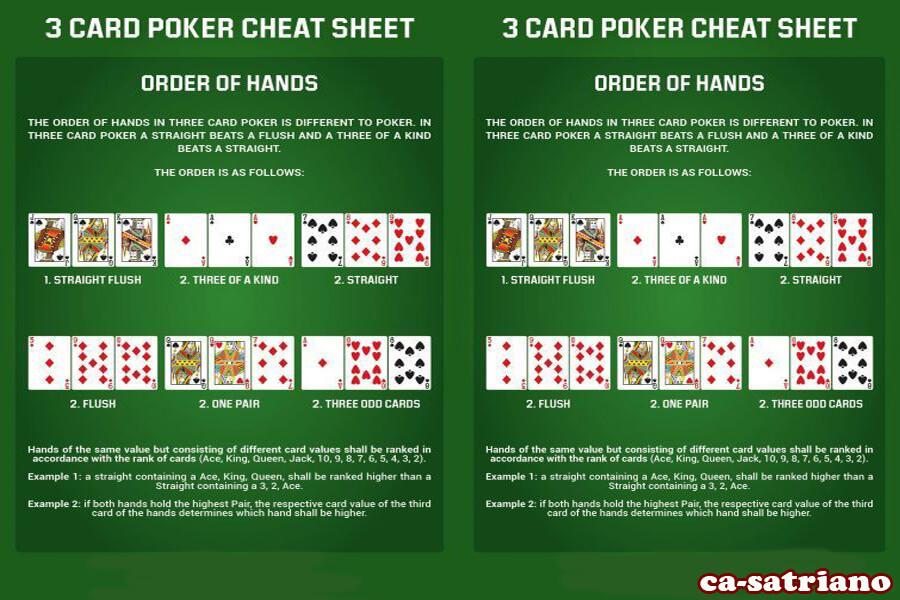 know poker